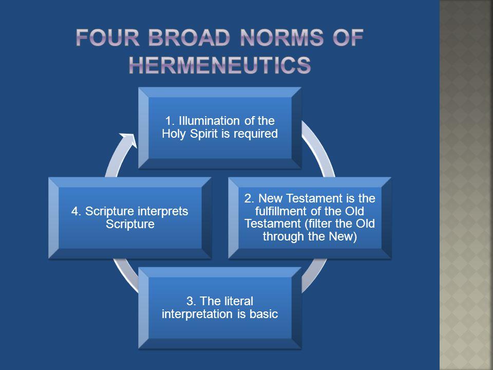 Four broad Norms of hermeneutics