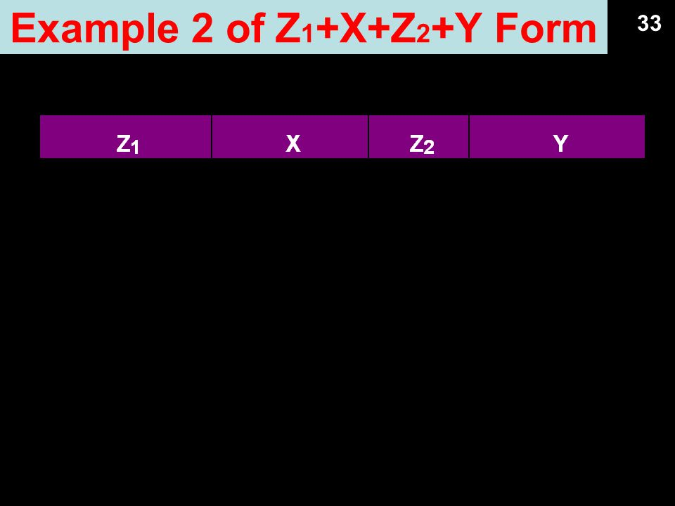 Example 2 of Z1+X+Z2+Y Form