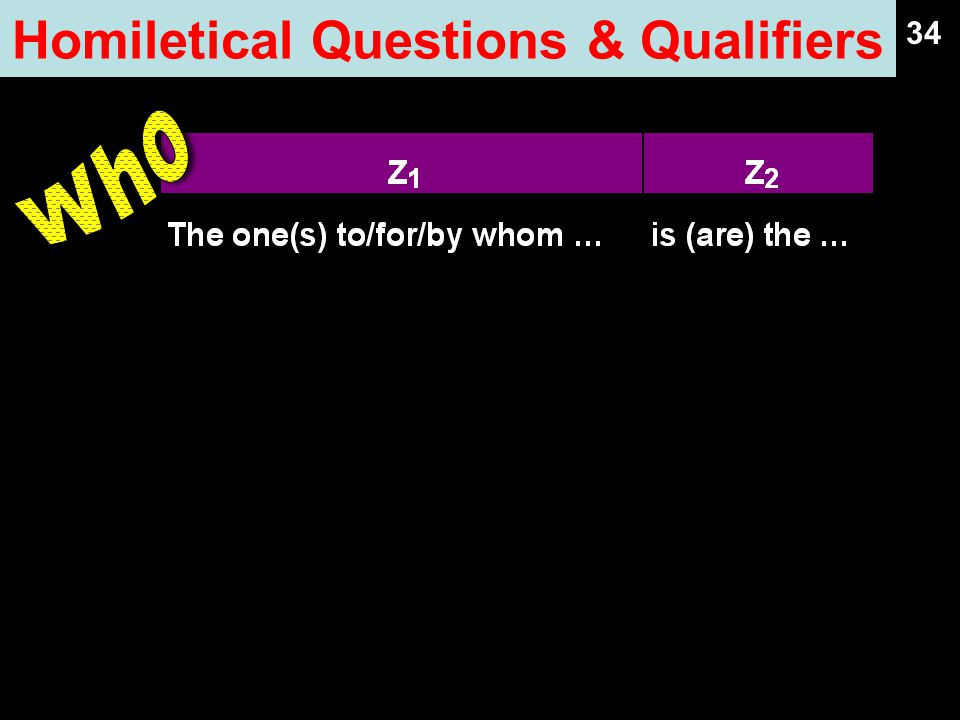 Homiletical Questions & Qualifiers