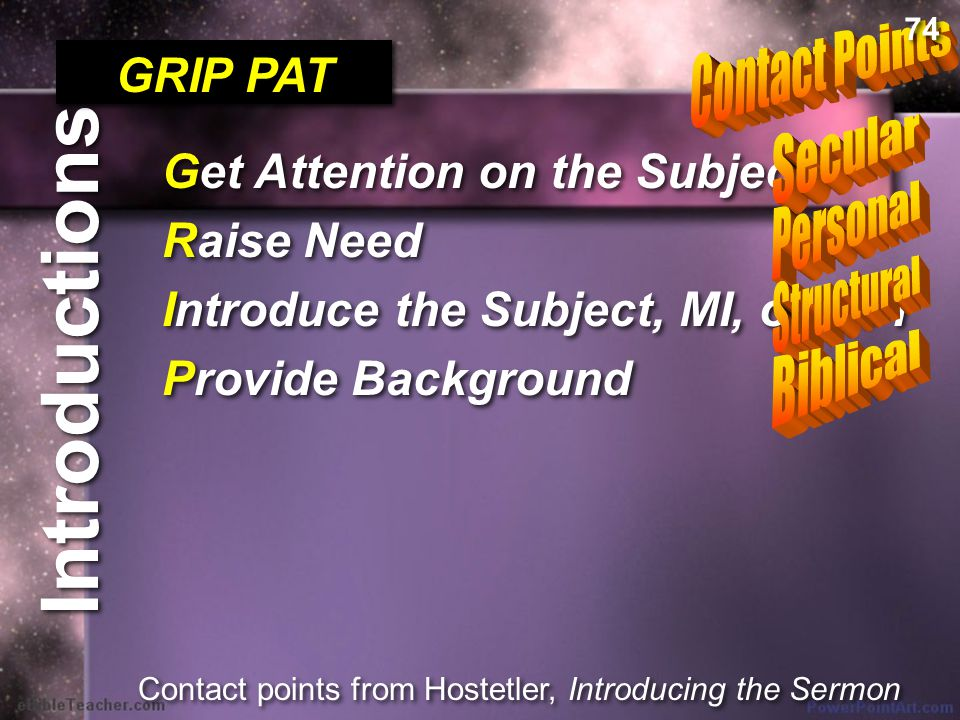 Introductions Contact Points GRIP PAT Secular