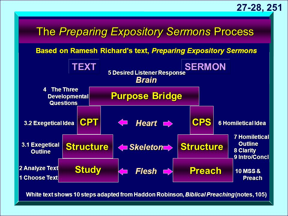 The Preparing Expository Sermons Process