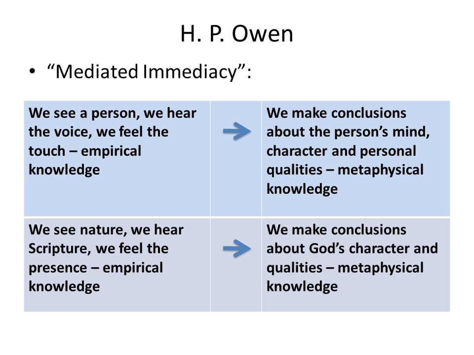 H. P. Owen Mediated Immediacy :
