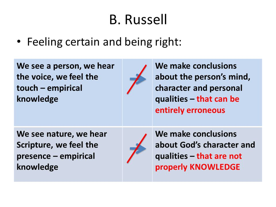 B. Russell Feeling certain and being right: