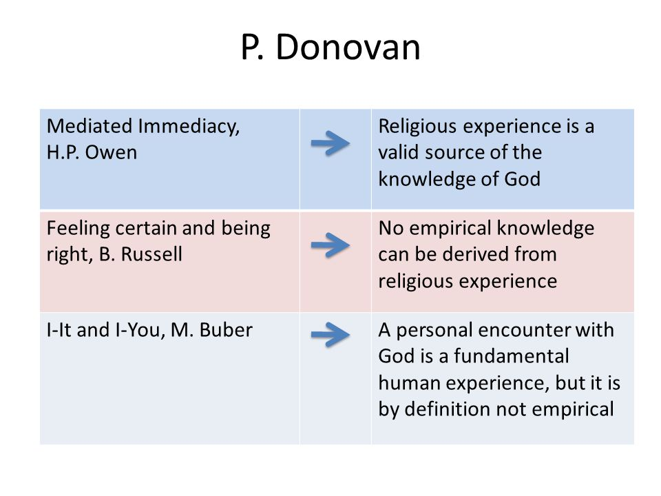P. Donovan Mediated Immediacy, H.P. Owen