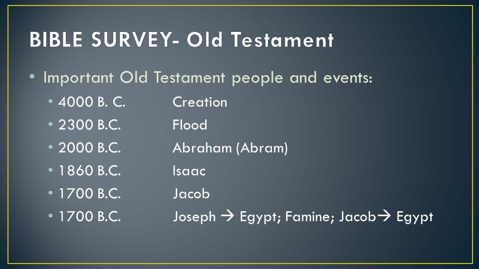 BIBLE SURVEY- Old Testament