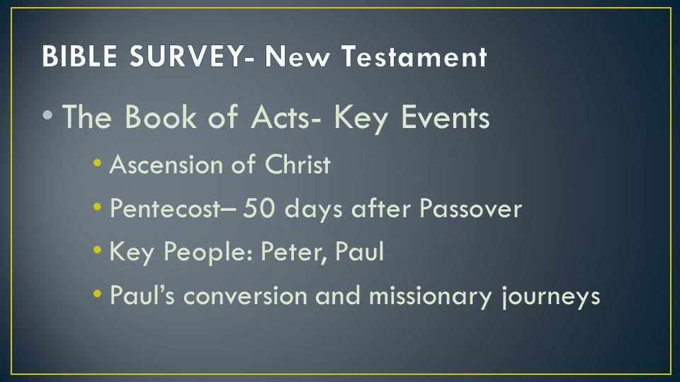 BIBLE SURVEY- New Testament