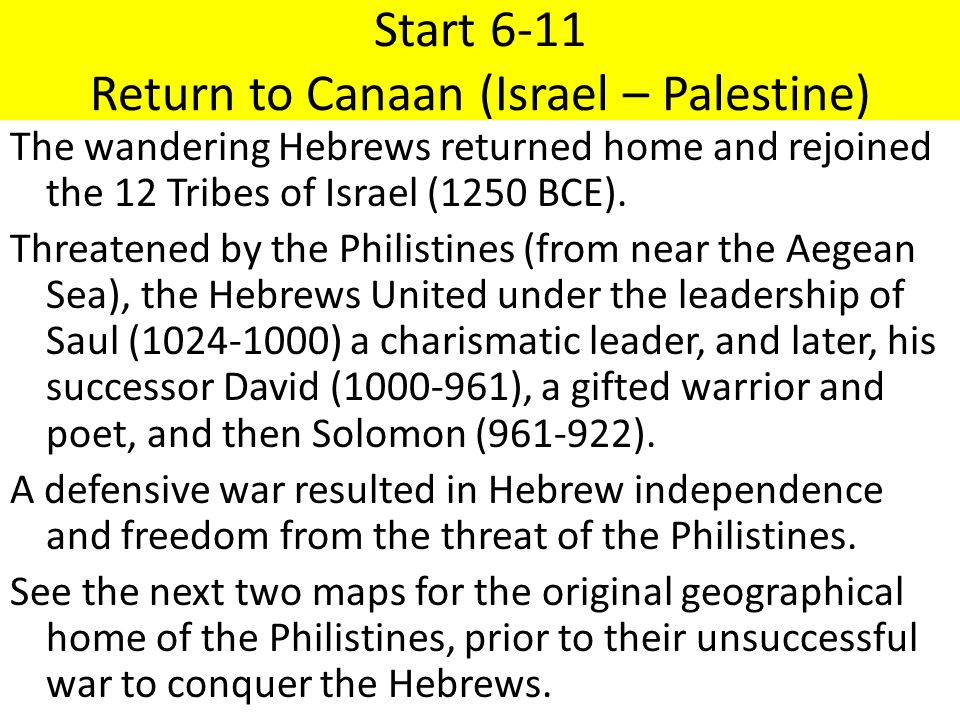 Start 6-11 Return to Canaan (Israel – Palestine)