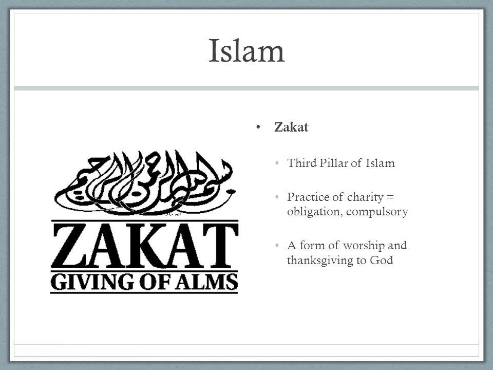 Islam Zakat Third Pillar of Islam