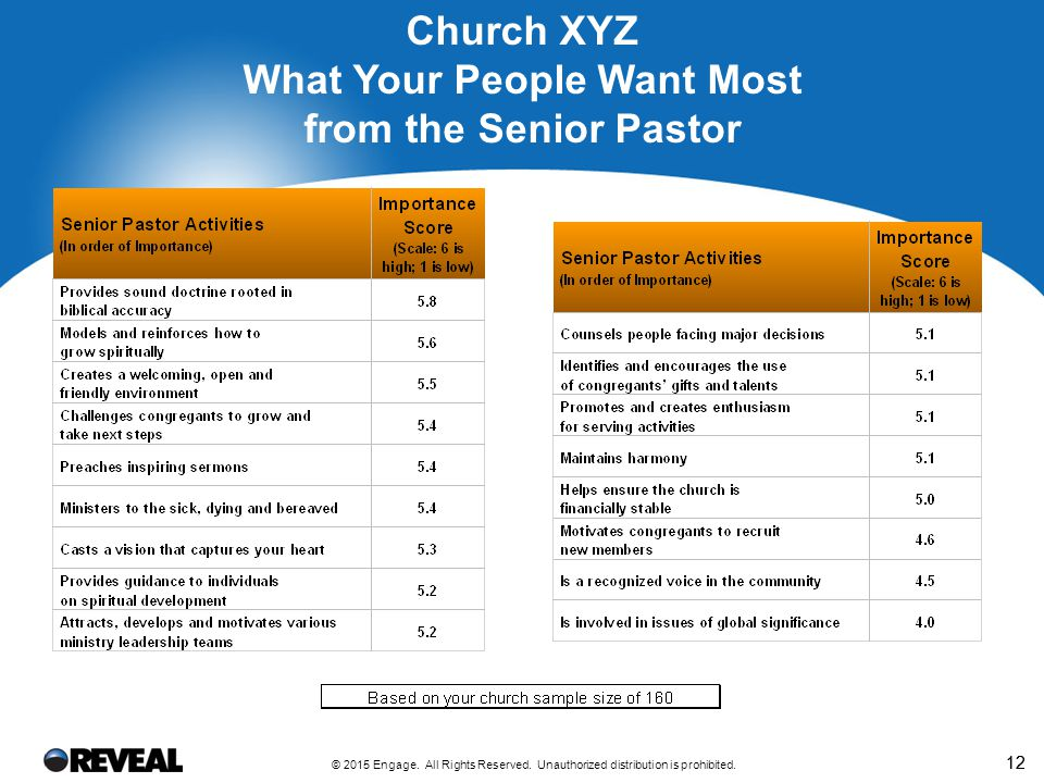 What Your People Say the Senior Pastor Does Best