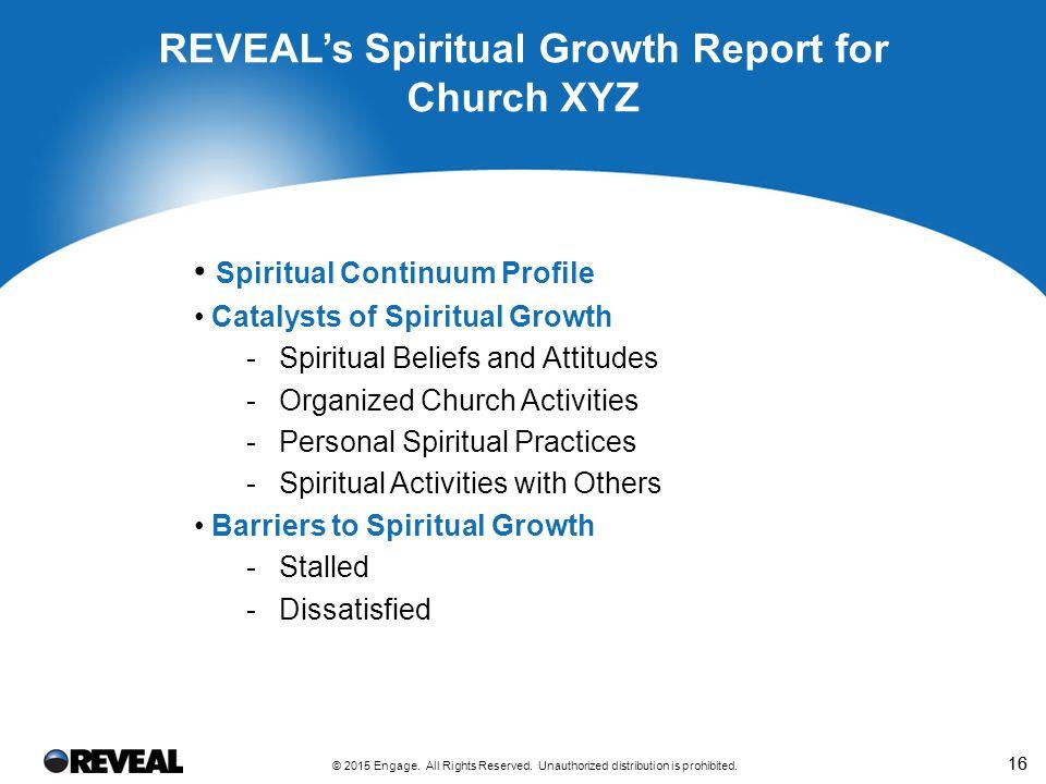 Church XYZ's Spiritual Continuum Profile