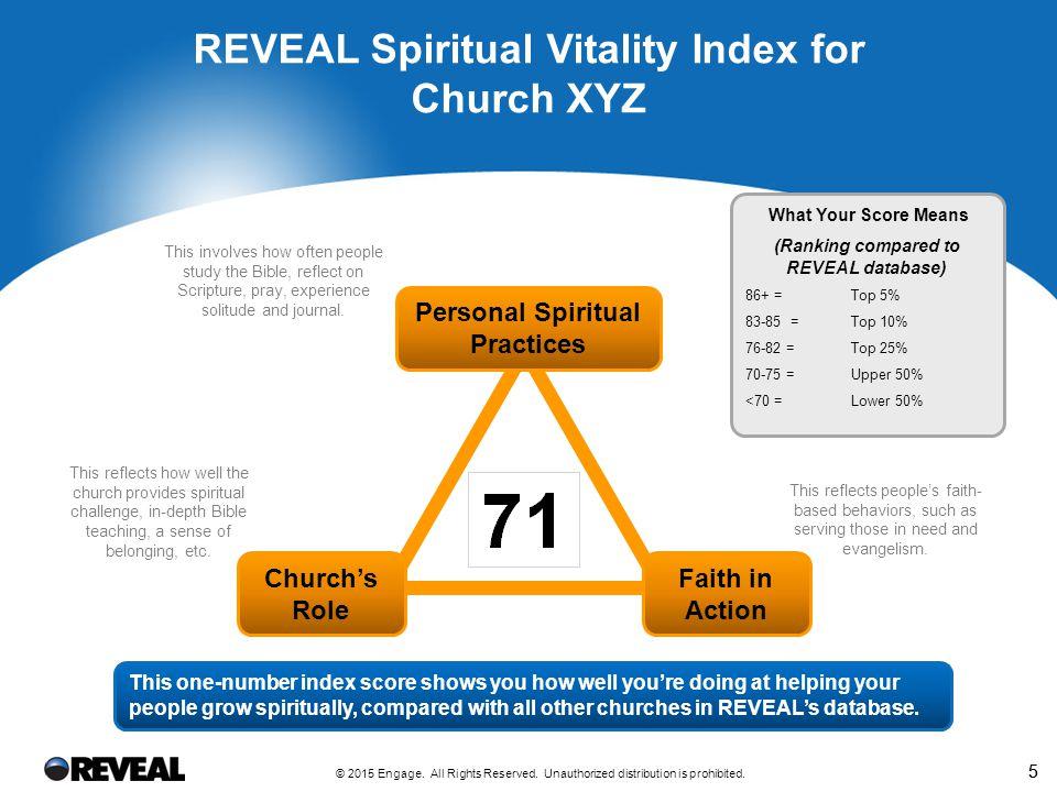 Profile of Church XYZ Church Demographics Church Tenure Church's Role