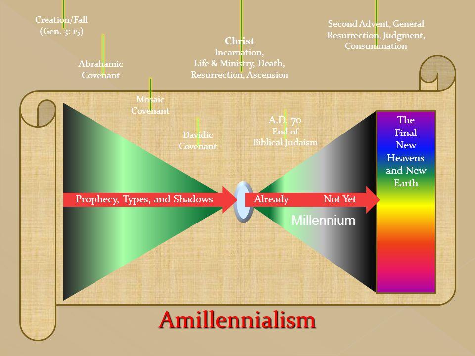 Amillennialism Millennium Christ A.D. 70 The Final