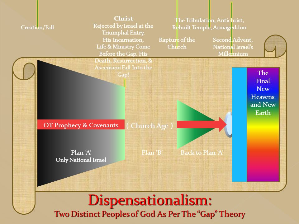Dispensationalism: Two Distinct Peoples of God As Per The Gap Theory