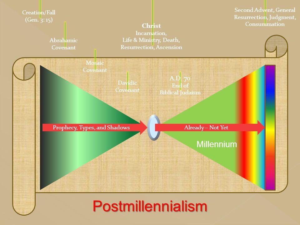 Postmillennialism Millennium Christ A.D. 70