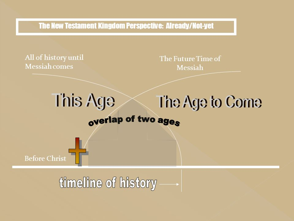 This Age The Age to Come timeline of history overlap of two ages
