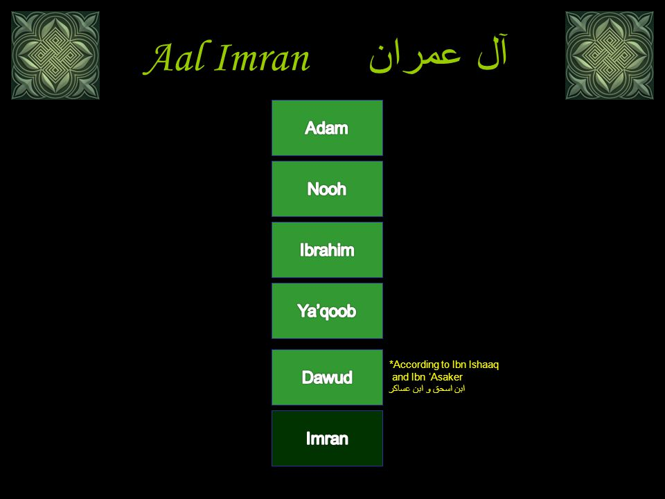 Aal Imran آل عمران Adam Nooh Ibrahim Ya'qoob Dawud Imran