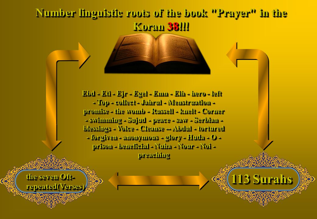 Number linguistic roots of the book Prayer in the Koran 38!!!
