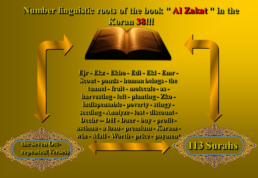Number linguistic roots of the book Al Zakat in the Koran 38!!!
