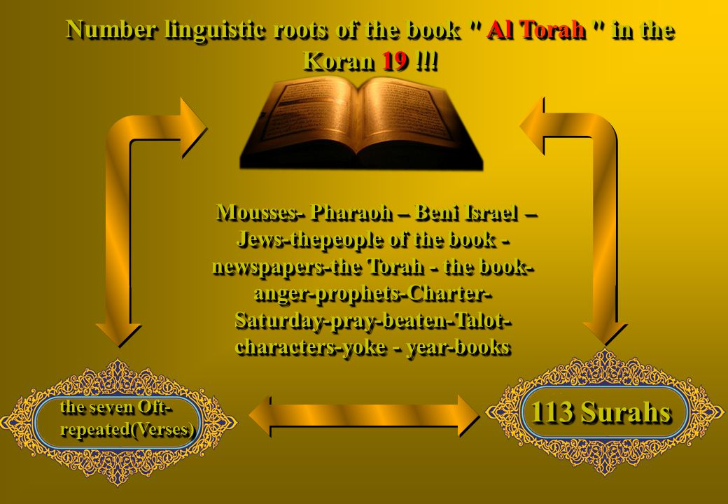 Number linguistic roots of the book Al Torah in the Koran 19 !!!