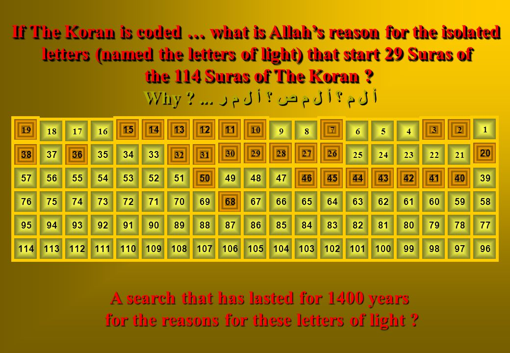 If The Koran is coded … what is Allah's reason for the isolated