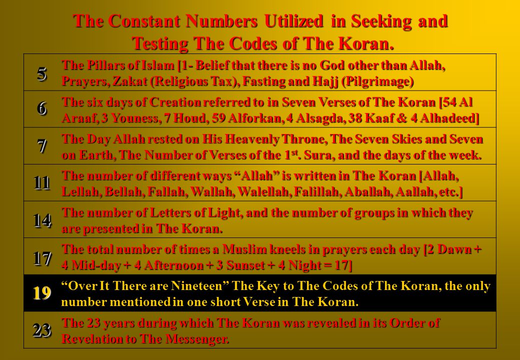 The Constant Numbers Utilized in Seeking and