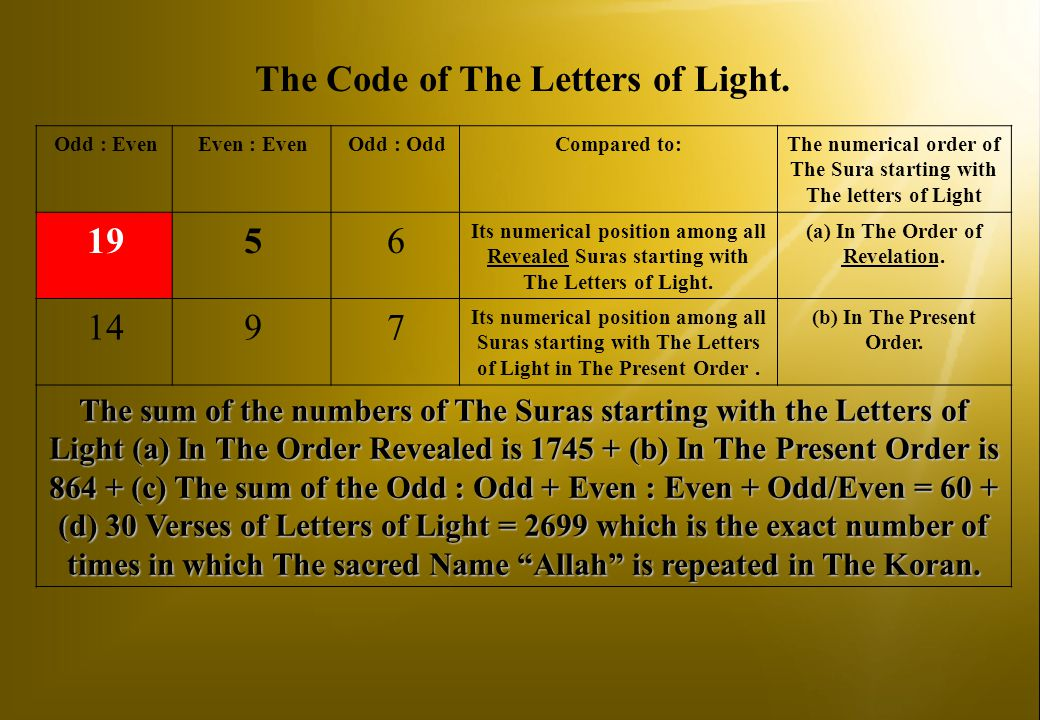 The Code of The Letters of Light. 5 19