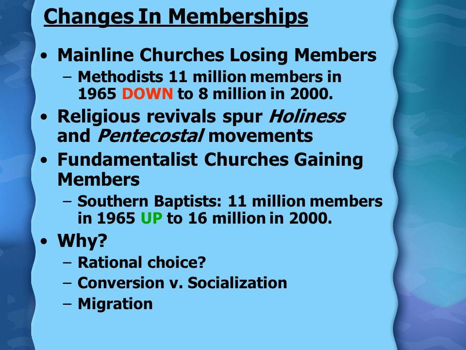Changes In Memberships