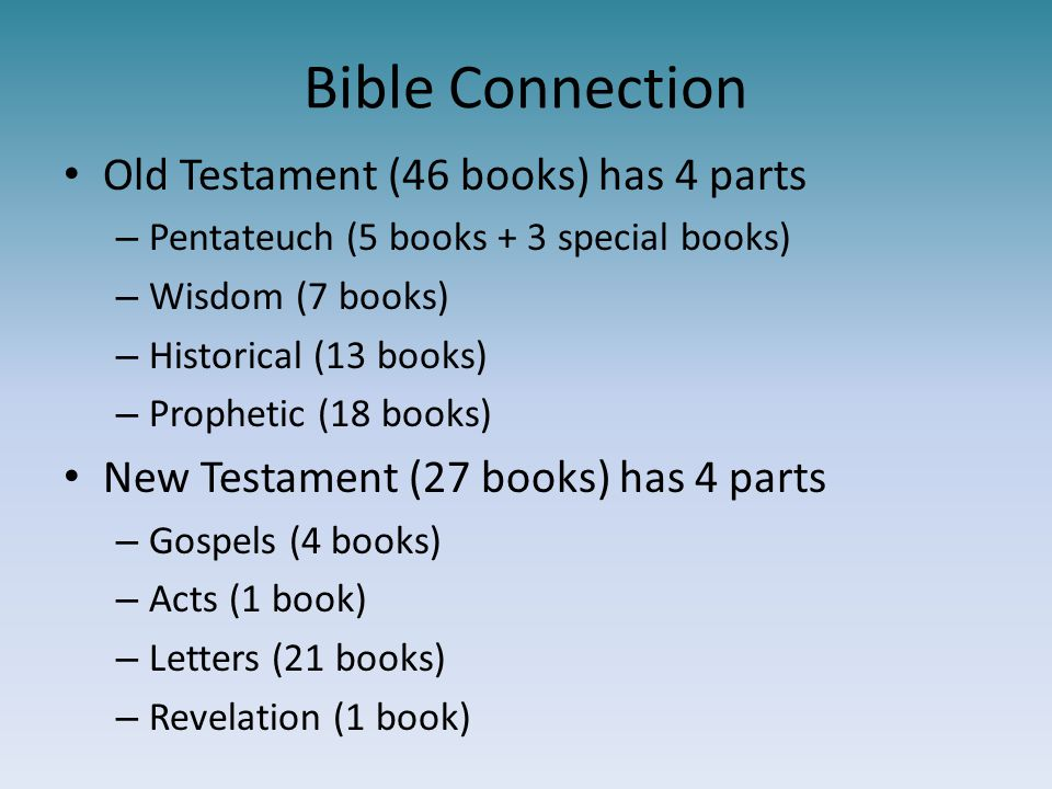 Bible Connection Old Testament (46 books) has 4 parts