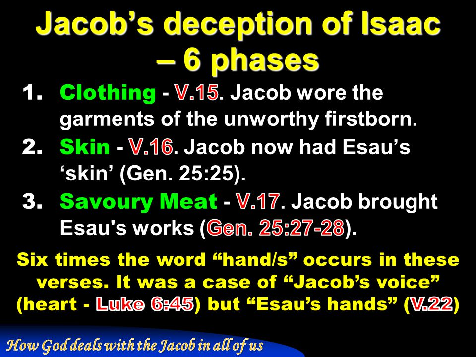 Jacob's deception of Isaac – 6 phases