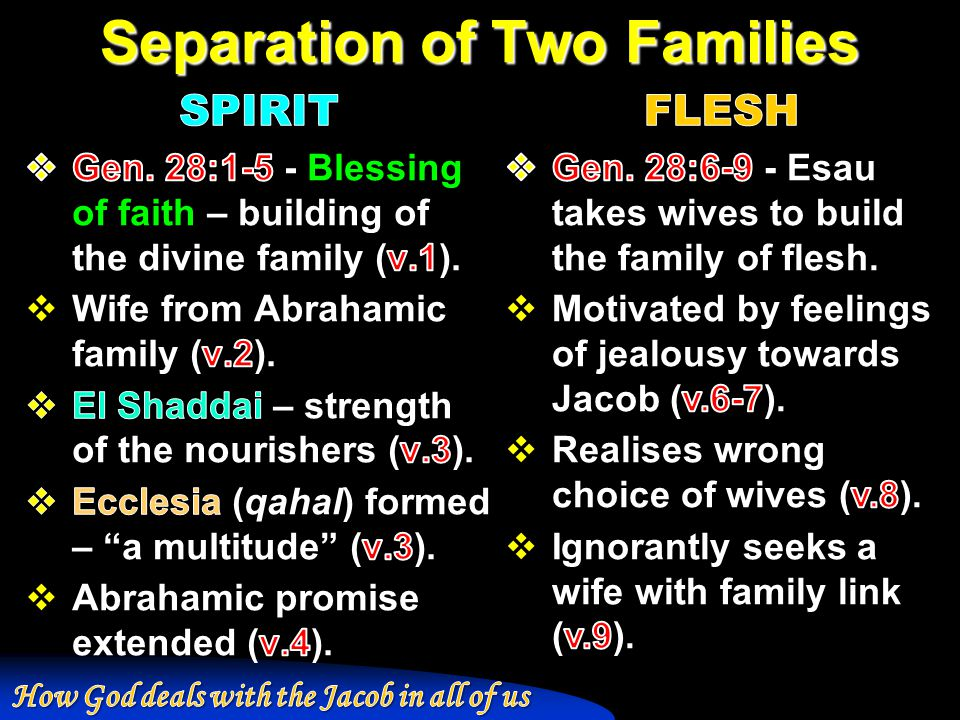 Separation of Two Families