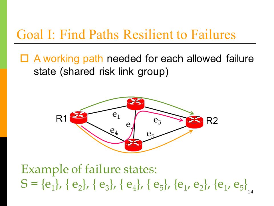 Goal I: Find Paths Resilient to Failures