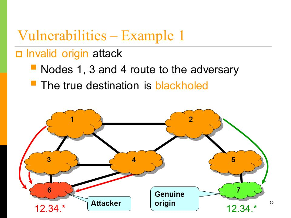 Vulnerabilities – Example 1