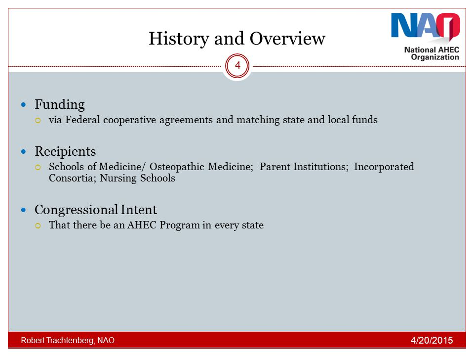 History and Overview Funding Recipients Congressional Intent