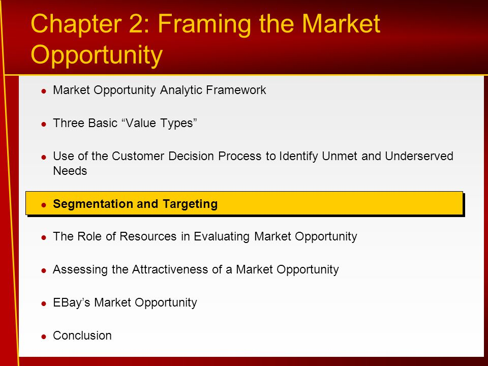 Chapter 2: Framing the Market Opportunity