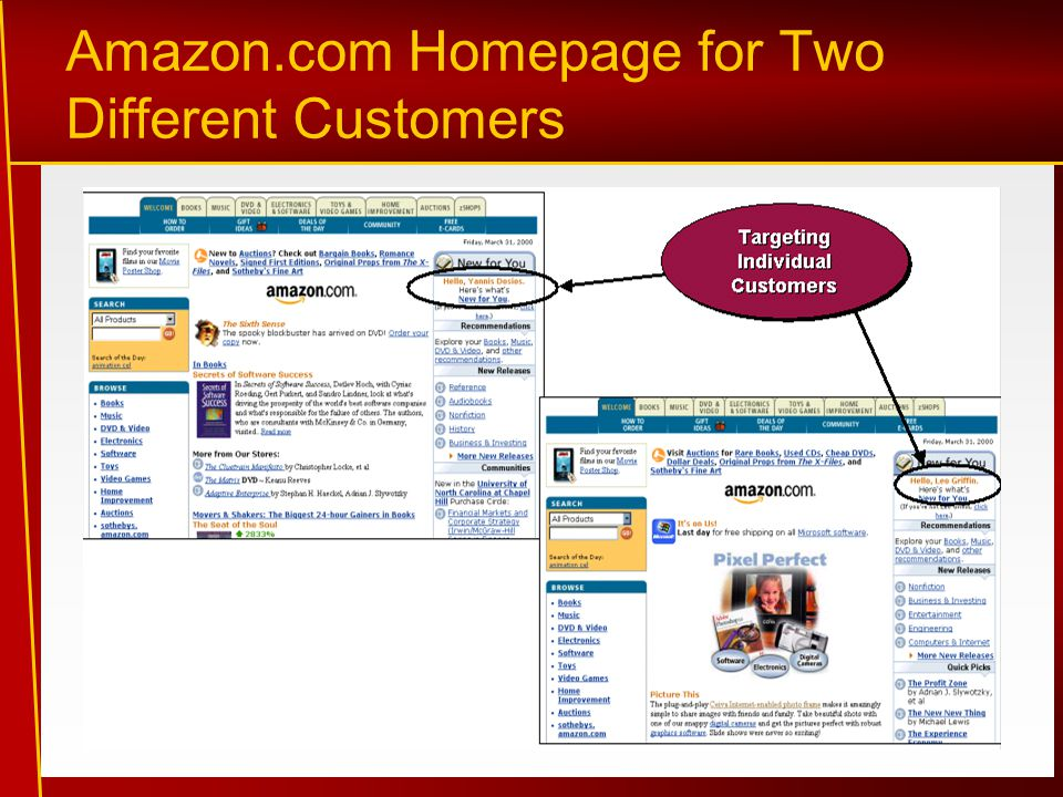 Amazon.com Homepage for Two Different Customers