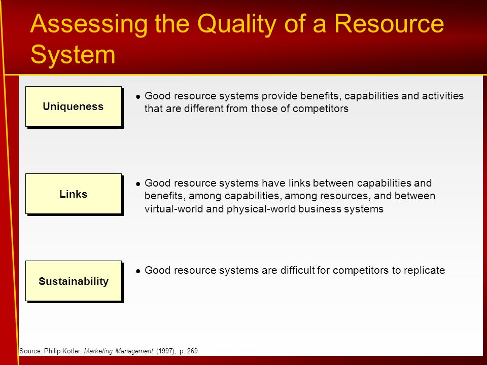 Assessing the Quality of a Resource System