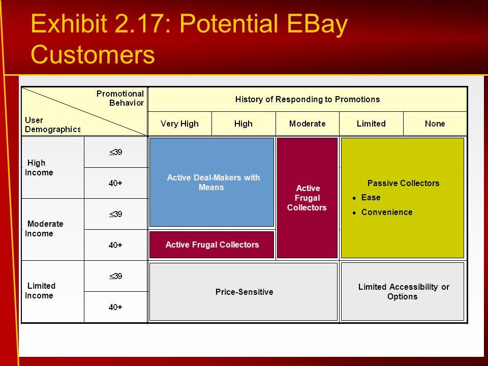 Exhibit 2.17: Potential EBay Customers