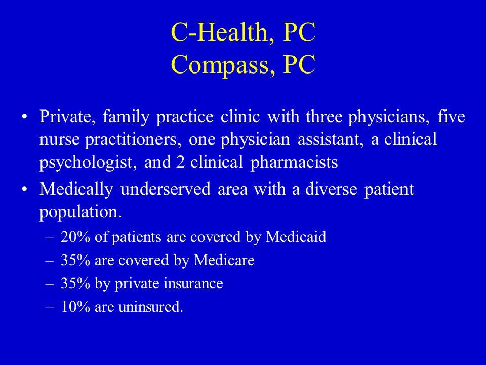 C-Health, PC Compass, PC