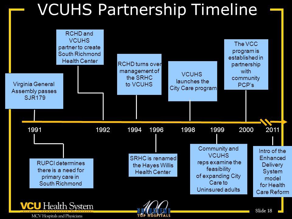 VCUHS Partnership Timeline