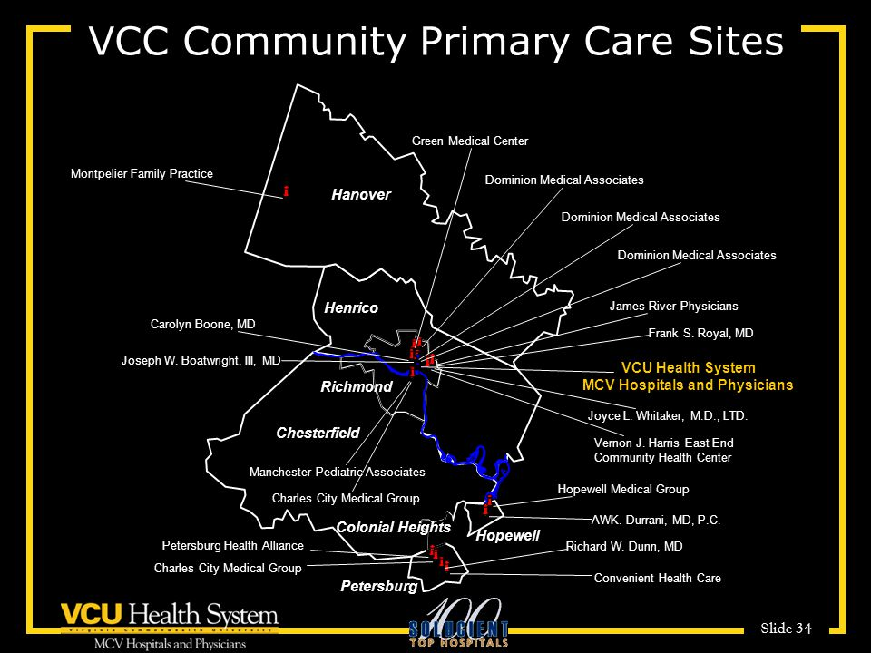 VCC Community Primary Care Sites