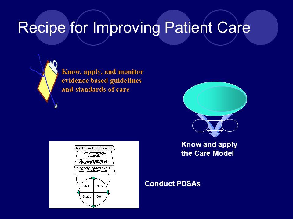 Recipe for Improving Patient Care