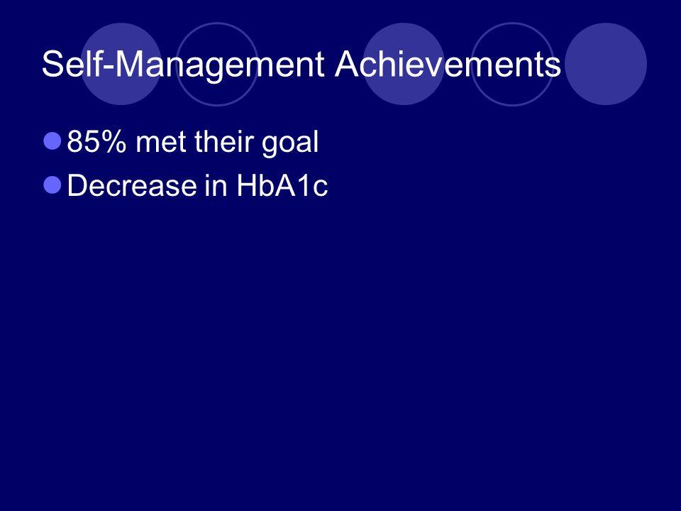 Self-Management Achievements