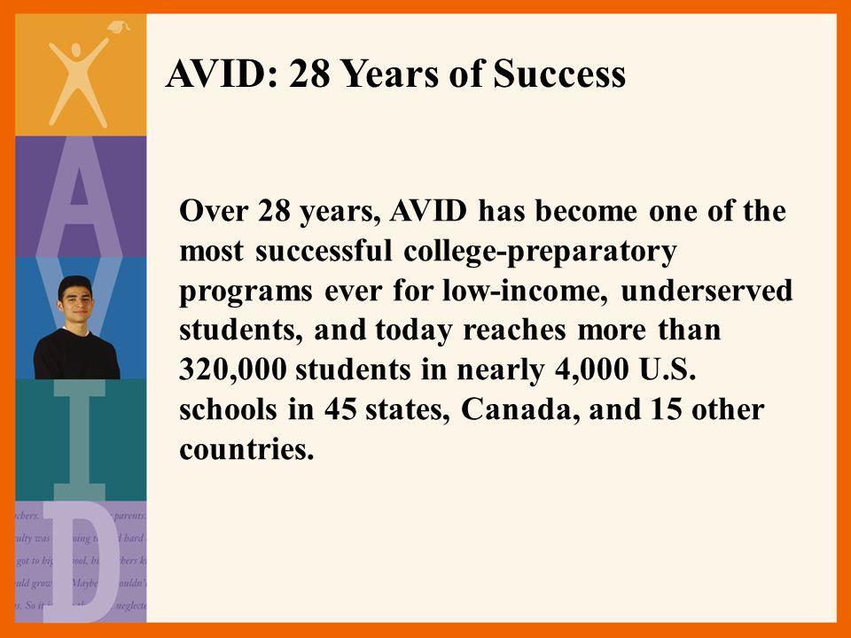 AVID: 28 Years of Success