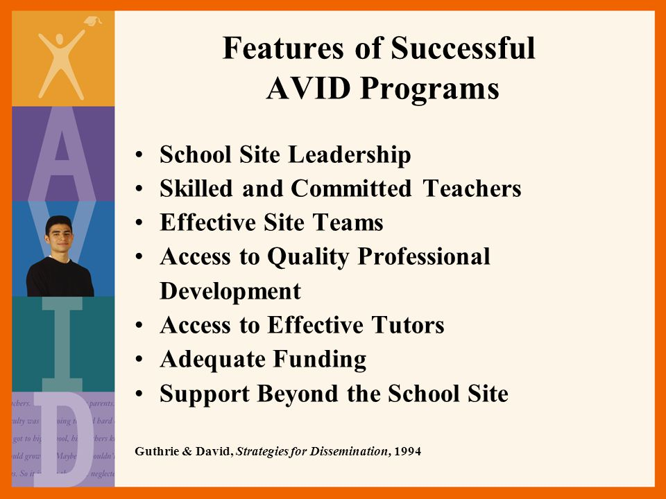 Features of Successful AVID Programs