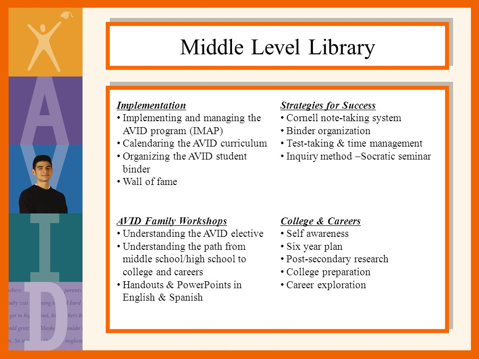 Middle Level Library Implementation