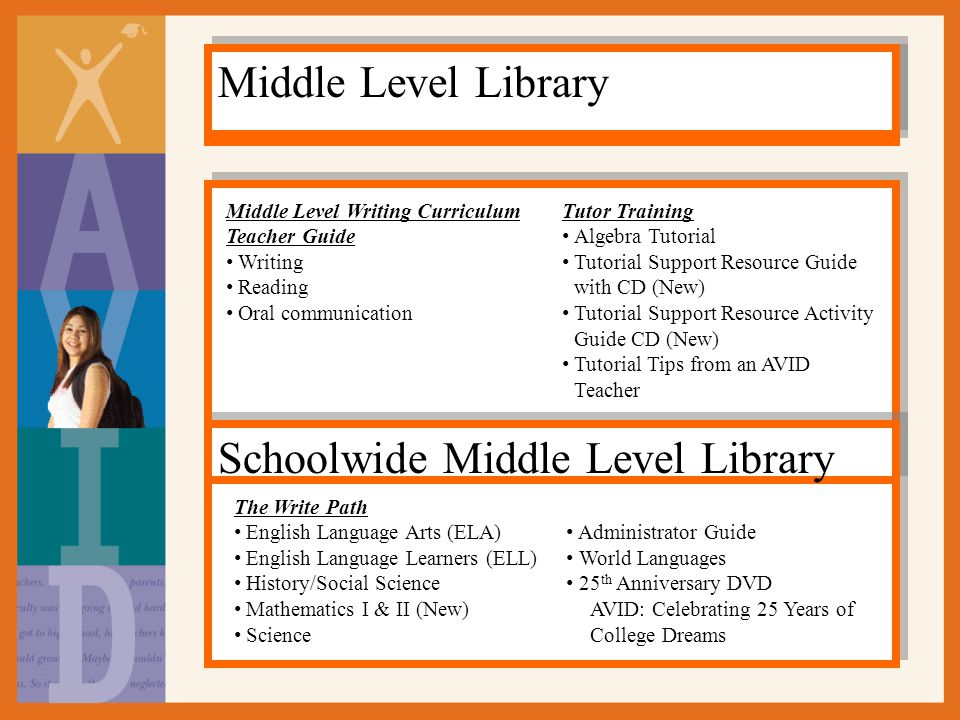 Schoolwide Middle Level Library