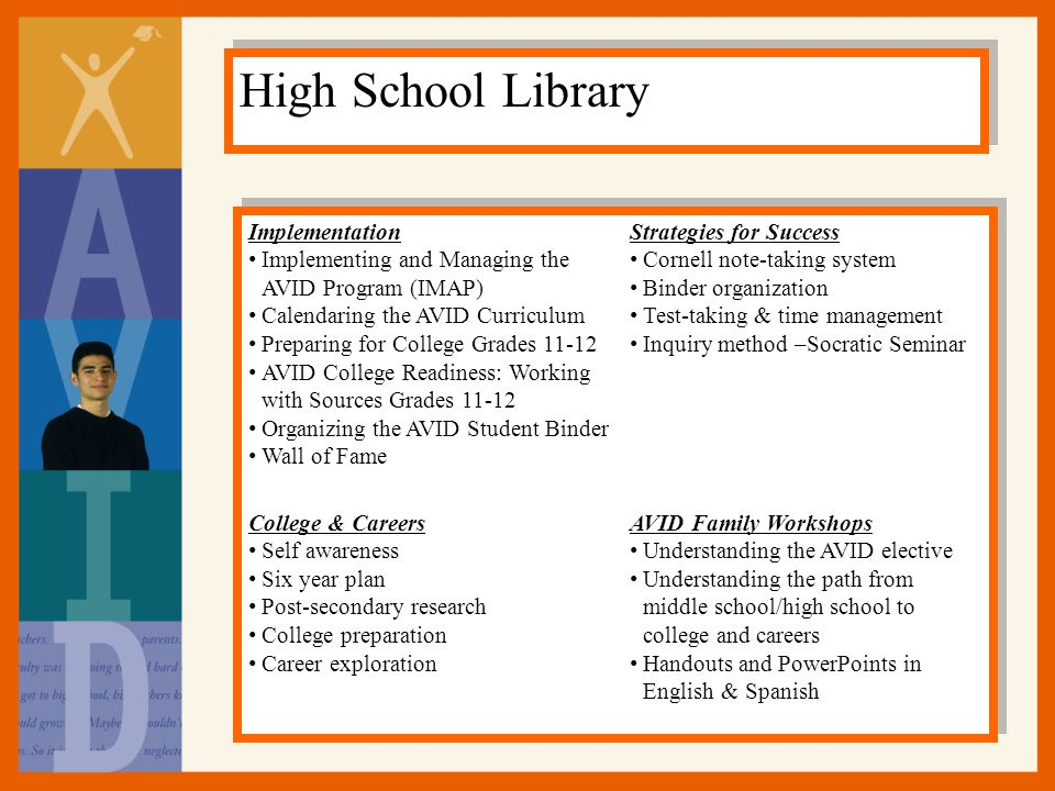 High School Library Implementation