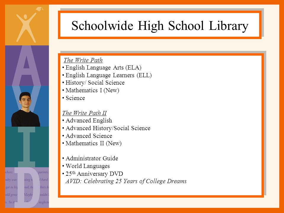 Schoolwide High School Library