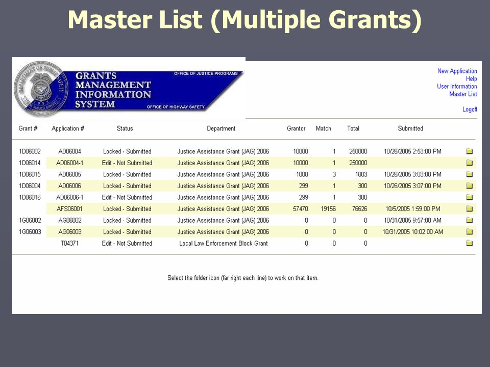 Master List (Multiple Grants)