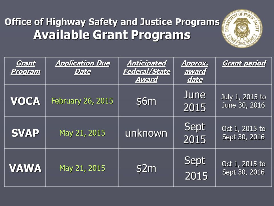 Office of Highway Safety and Justice Programs Available Grant Programs